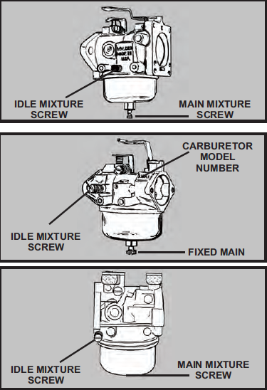 4 stroke carburetor diagram air mixer