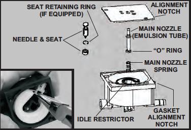 Float Bowl Installation Vector Series