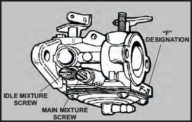 Diaphragm Carburetor 'F' Designation