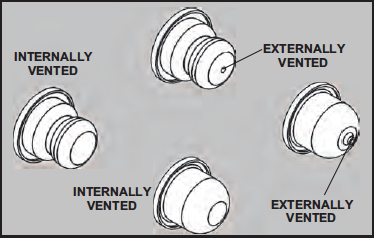 IDENTIFICATION OF A PRIMER BULB