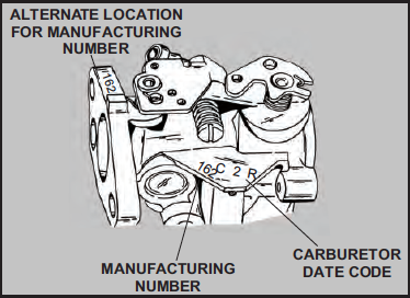 tecumseh carburetor identification tecumseh engine identification rh tecumsehcarburetorguide com Walbro Carburetor Cross Reference Chart Ruixing Carburetor Cross Reference