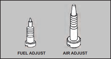 Fuel and Air Adjusts