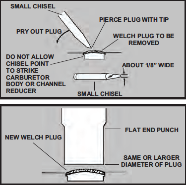 Welch Plug Removal and Installation